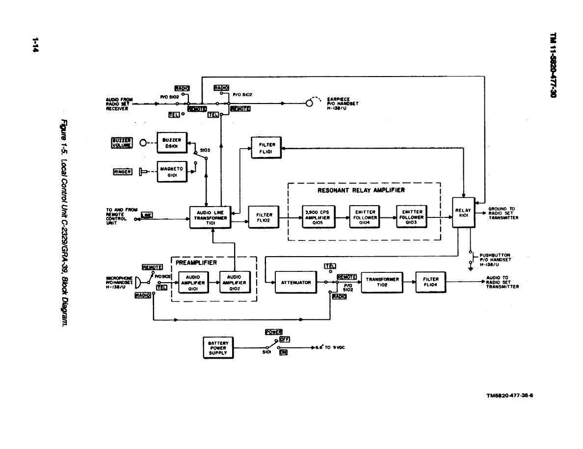 extreme call blocker manual pdf