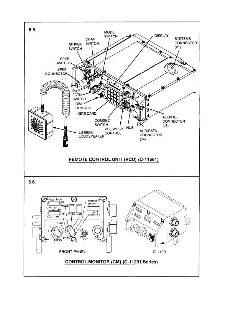 remote control unit  rcu   c
