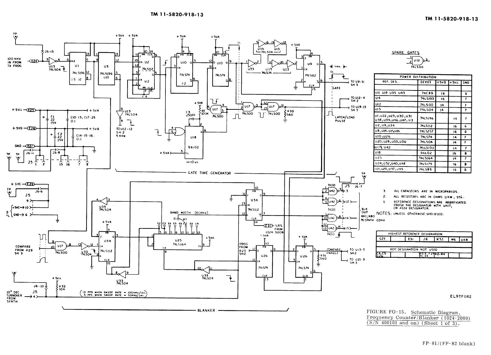 Figure 3 Schematic Diagram Of The Frequency Counter And Vcb Panel Wiring Fo 15 Blanker 1024 Rh Radiosets Tpub Com