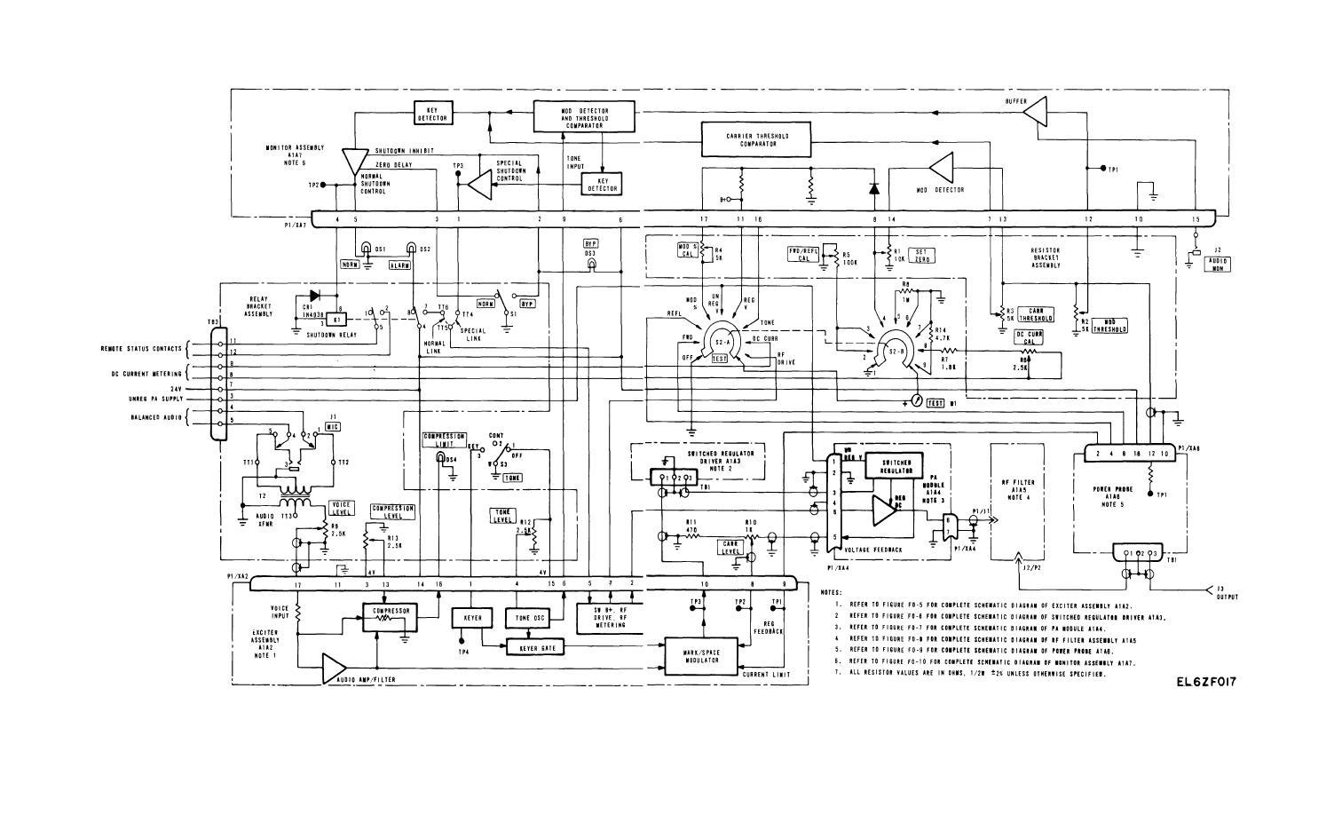 FO 2 NDB Transmitter Interconnection Diagram